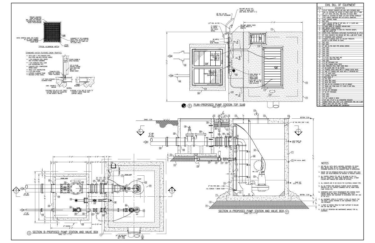 Civil Work CAD-Designers