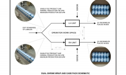 Manufacturing Drafting